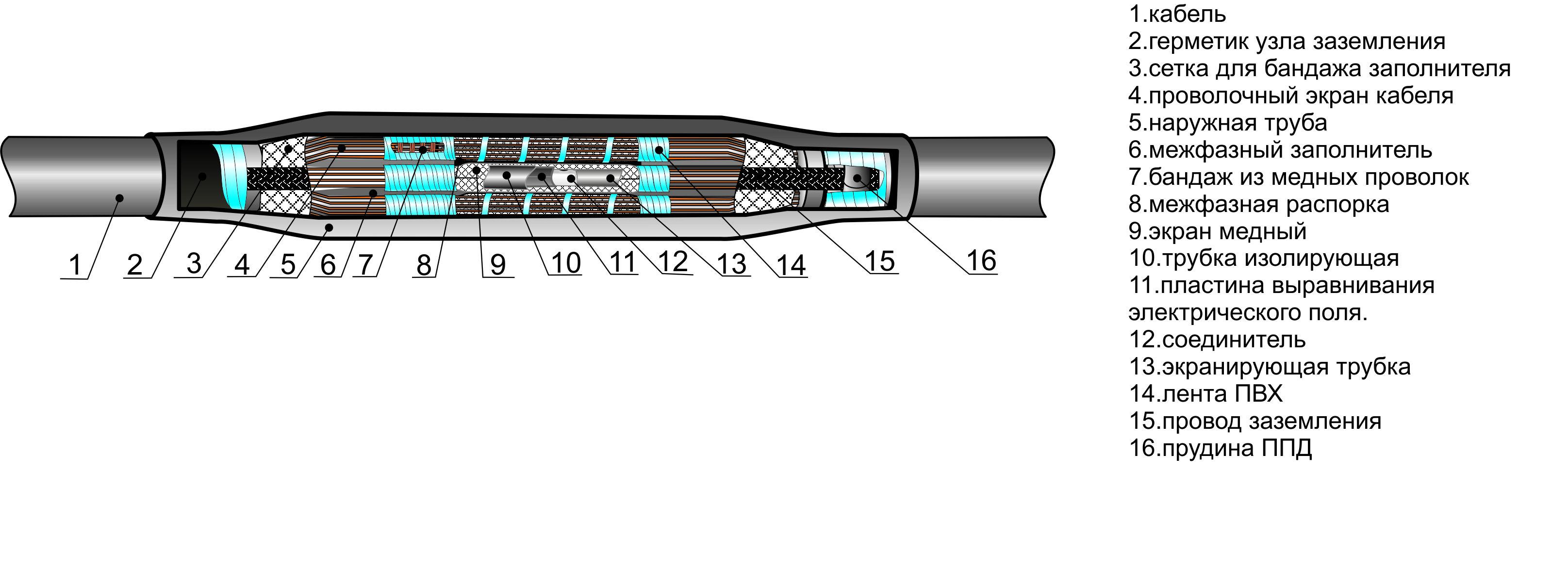 Кабель сшитый полиэтилен расшифровка 643